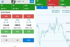 """【曝光】10元起步,每天盈利100?警惕 """"微盘""""交易诈骗死灰复燃"""