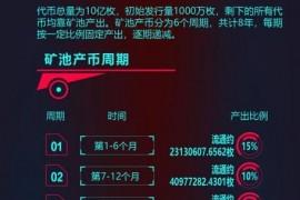 """【曝光】币圈诈骗犯""""朱潘""""操刀CAME疯狂矿工怒割3000万为老婆过生!"""