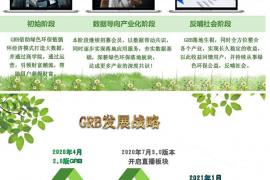 """【曝光】""""GRB""""项目跑路:技术人员意外删除了重要数据,公司原地解散!"""