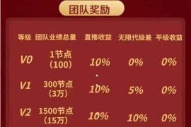 """【曝光】""""烽火云CDN""""绷瓷实体行业巨头,对方已报警,实则为传销资金盘!"""