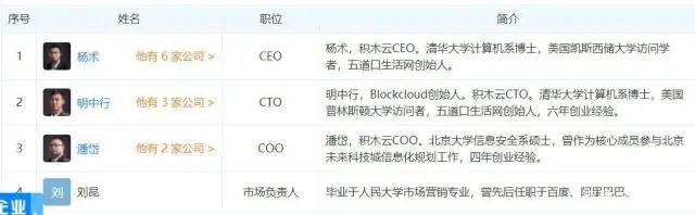 【曝光】OKEx的第一个IEO项目BLOC崩盘,虚假宣传擅改锁仓涉嫌诈骗!-第8张图片-曝光各种资金盘返利套现理财骗局_提供盘界快讯最新消息