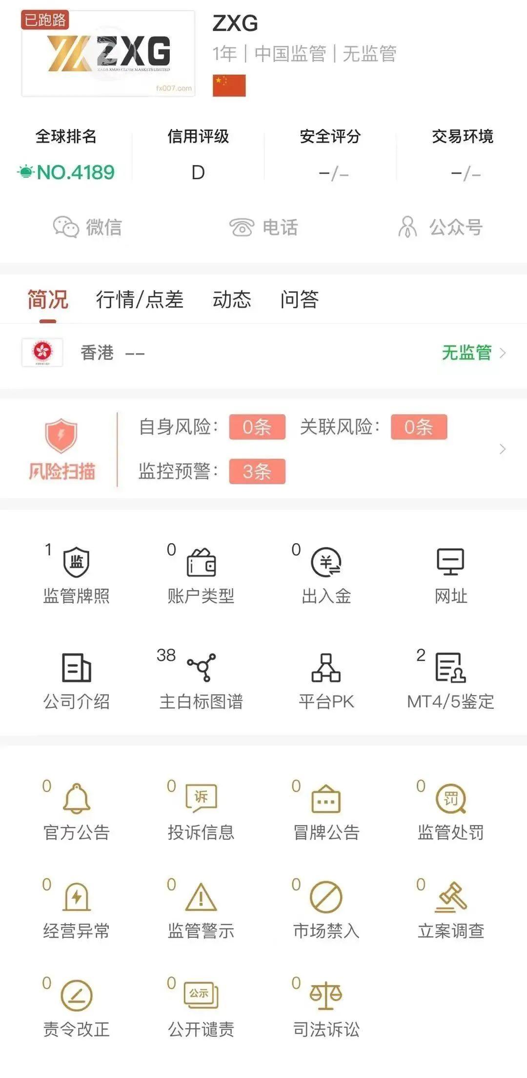 """【曝光】刚成立一个月的""""ZXG""""跑路了!网站也登录不上去了!"""